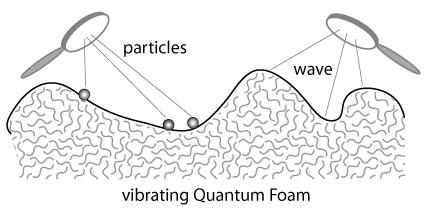 wave-particle