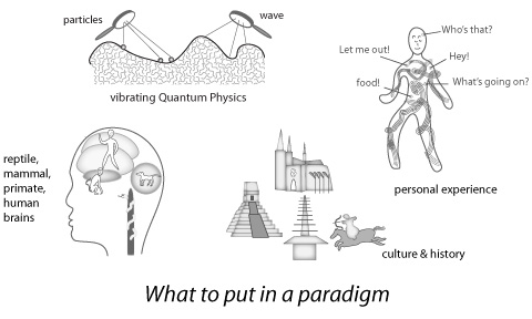 what-to-put-in-a-paradigm
